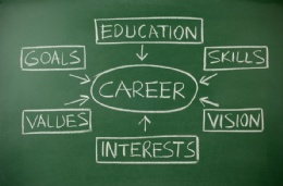 Careers news for year 11 leavers